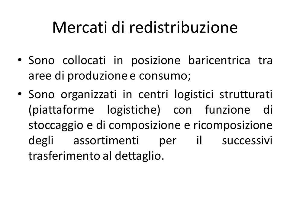 Mercati di redistribuzione