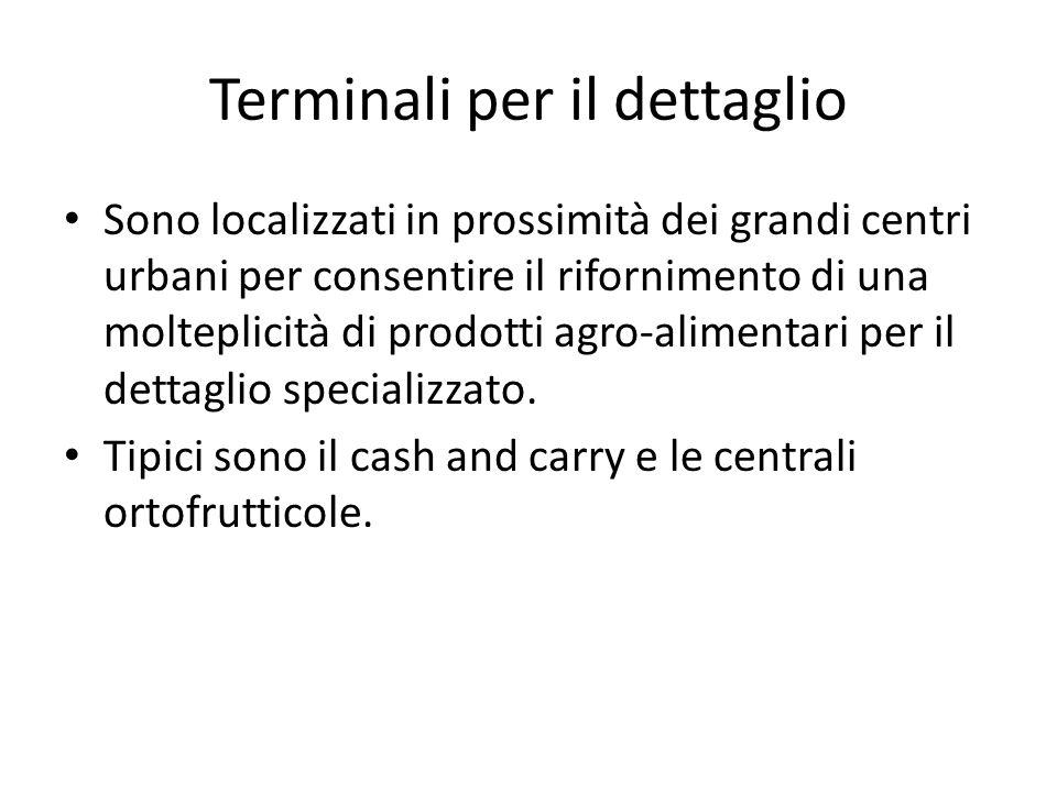 Terminali per il dettaglio