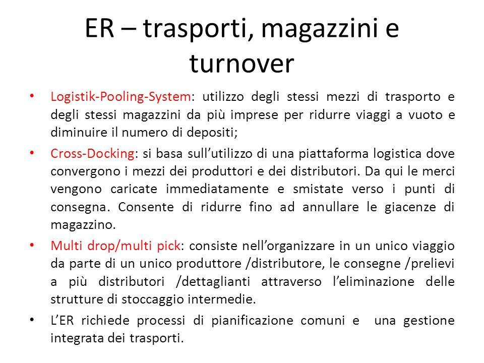 ER – trasporti, magazzini e turnover