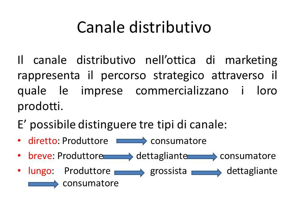 Canale distributivo