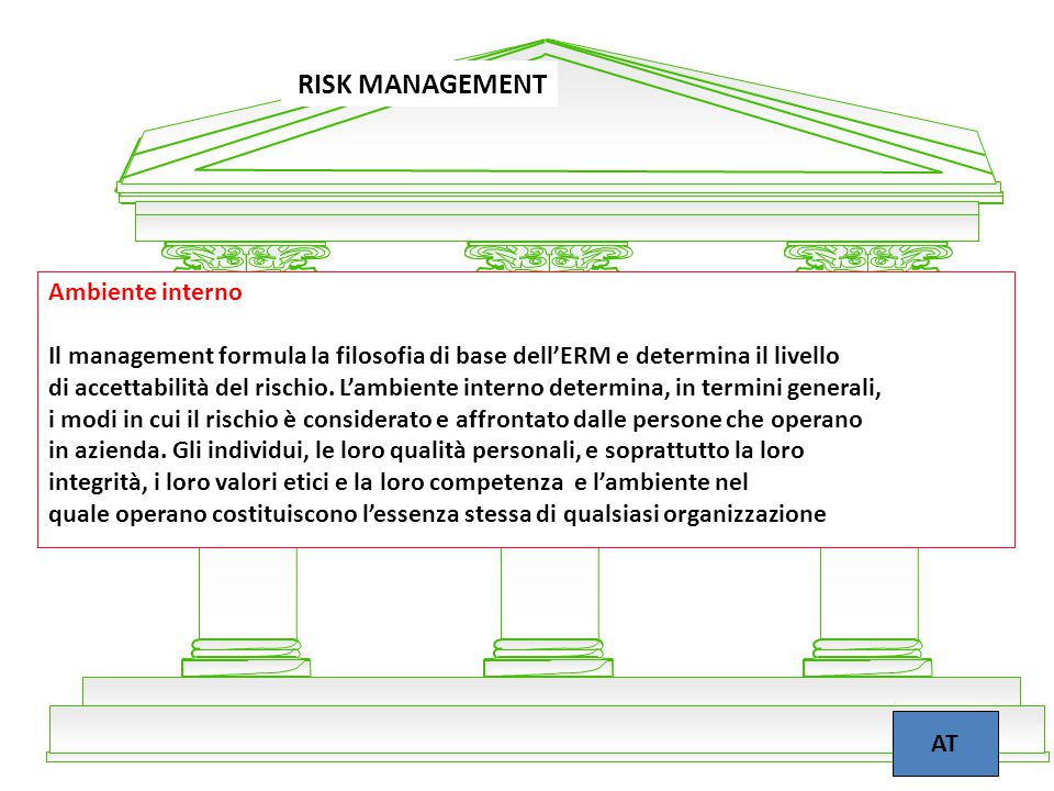 RISK MANAGEMENT Ambiente interno