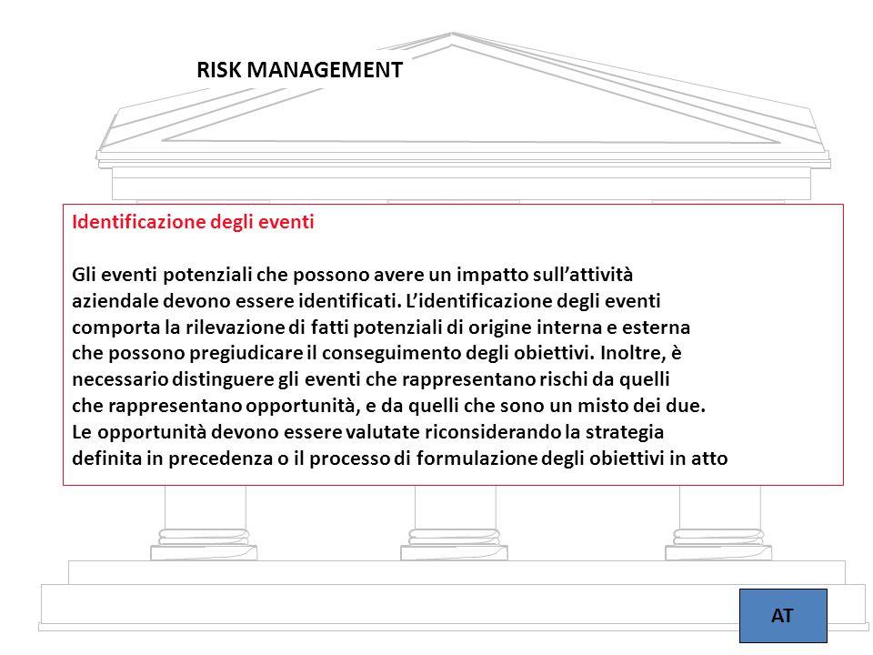 RISK MANAGEMENT Identificazione degli eventi