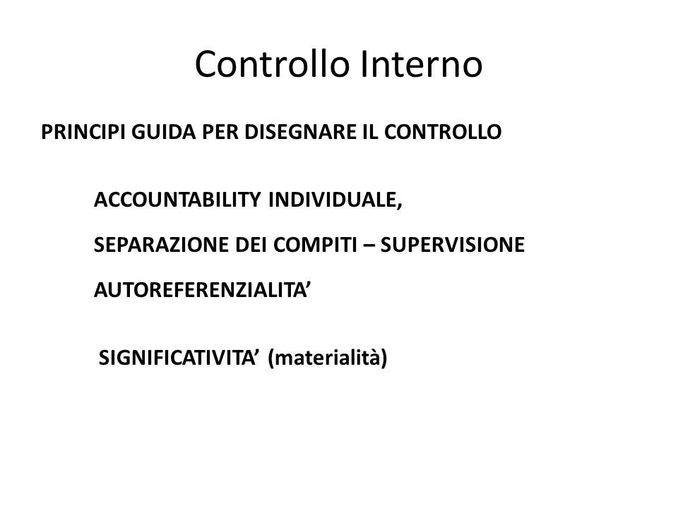 Controllo Interno PRINCIPI GUIDA PER DISEGNARE IL CONTROLLO