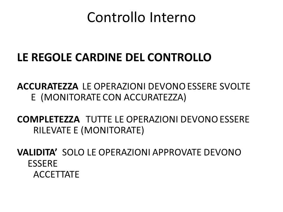 Controllo Interno LE REGOLE CARDINE DEL CONTROLLO