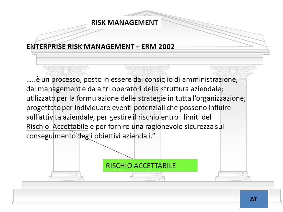 ENTERPRISE RISK MANAGEMENT – ERM 2002