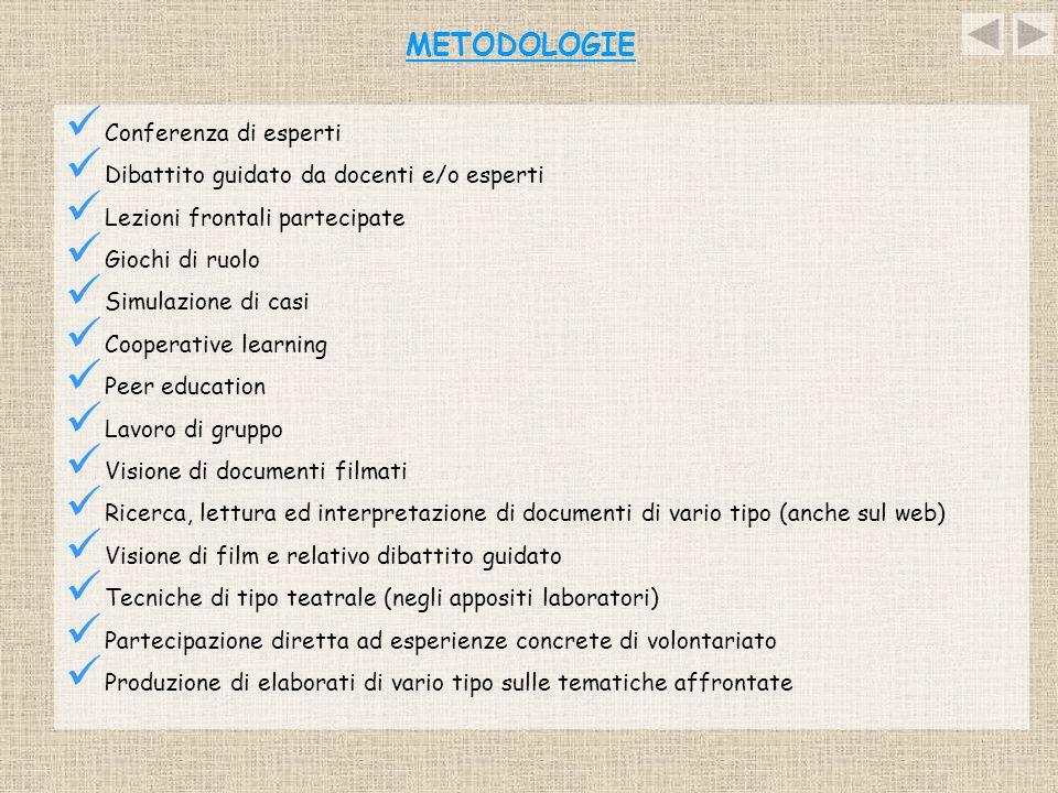 METODOLOGIE Conferenza di esperti