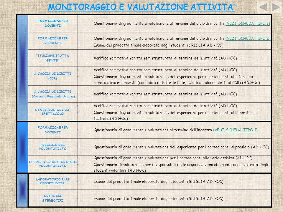MONITORAGGIO E VALUTAZIONE ATTIVITA'