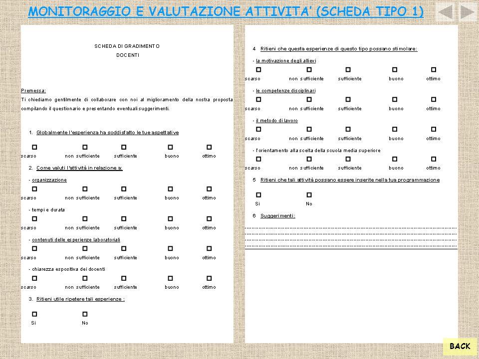 MONITORAGGIO E VALUTAZIONE ATTIVITA' (SCHEDA TIPO 1)