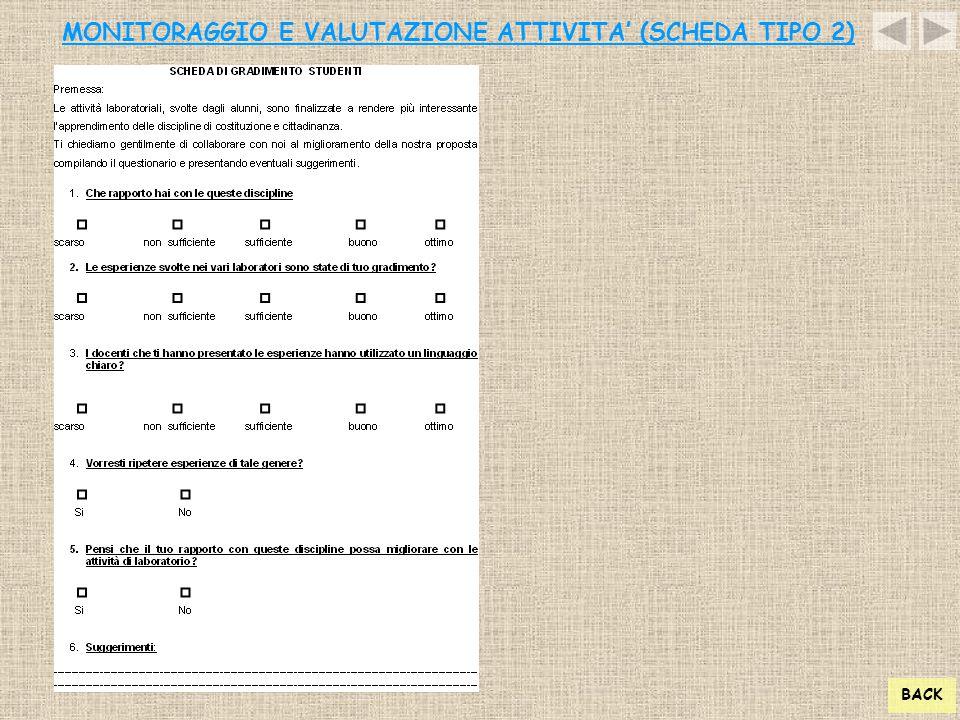 MONITORAGGIO E VALUTAZIONE ATTIVITA' (SCHEDA TIPO 2)