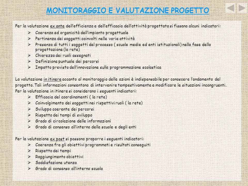 MONITORAGGIO E VALUTAZIONE PROGETTO