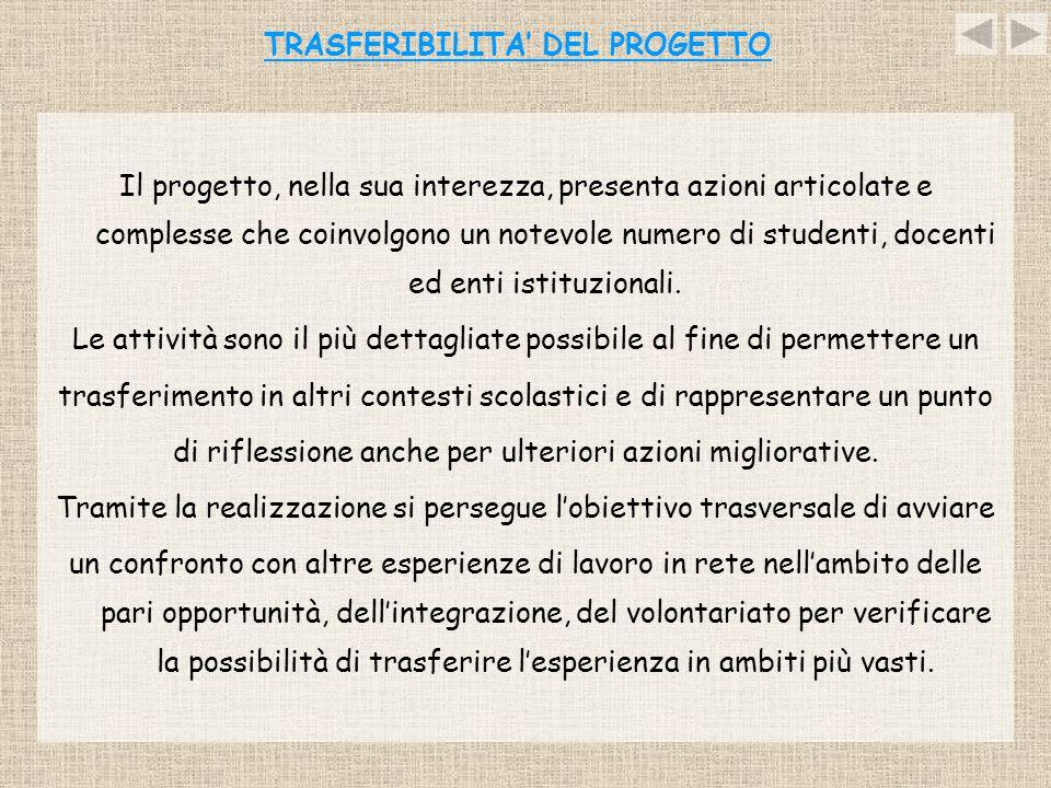 TRASFERIBILITA' DEL PROGETTO