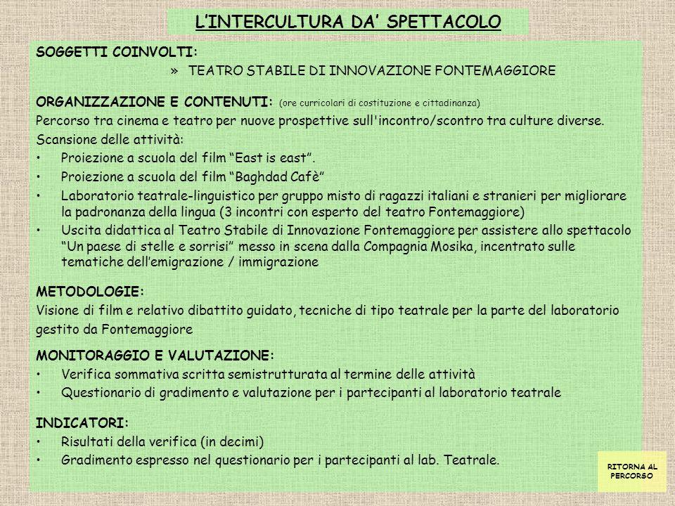 L'INTERCULTURA DA' SPETTACOLO