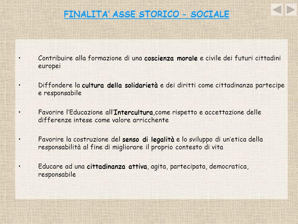 FINALITA' ASSE STORICO - SOCIALE