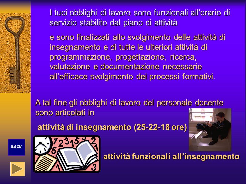 attività di insegnamento (25-22-18 ore)