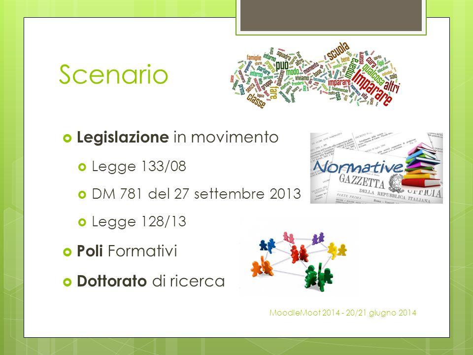 Scenario Legislazione in movimento Poli Formativi Dottorato di ricerca