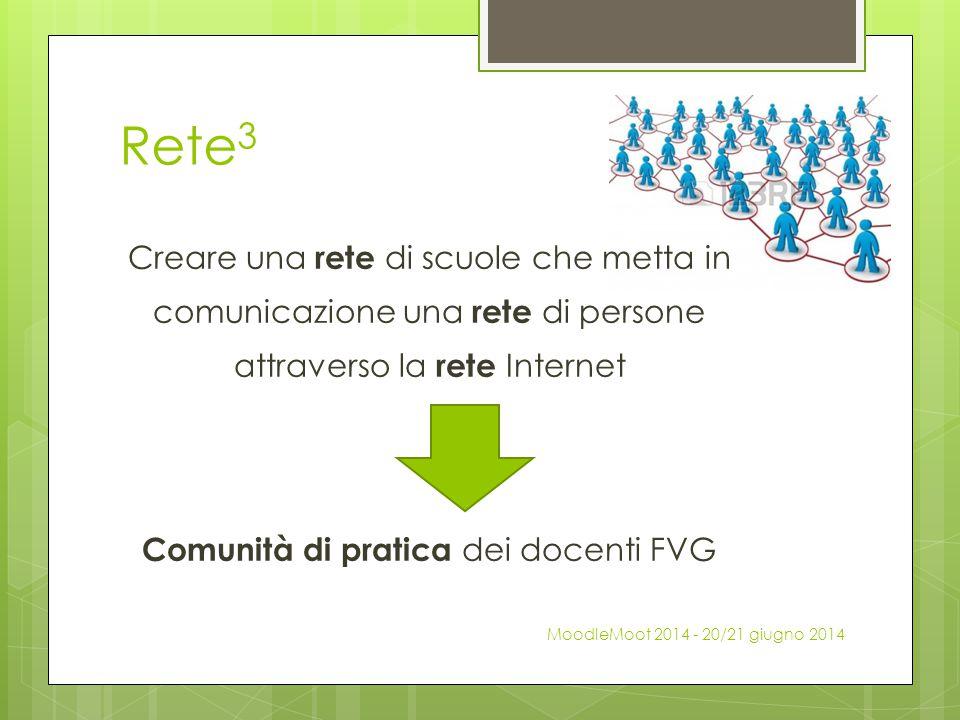 Rete3 Creare una rete di scuole che metta in comunicazione una rete di persone attraverso la rete Internet Comunità di pratica dei docenti FVG