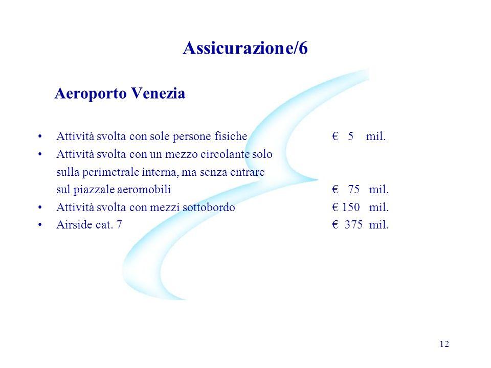 Assicurazione/6 Aeroporto Venezia