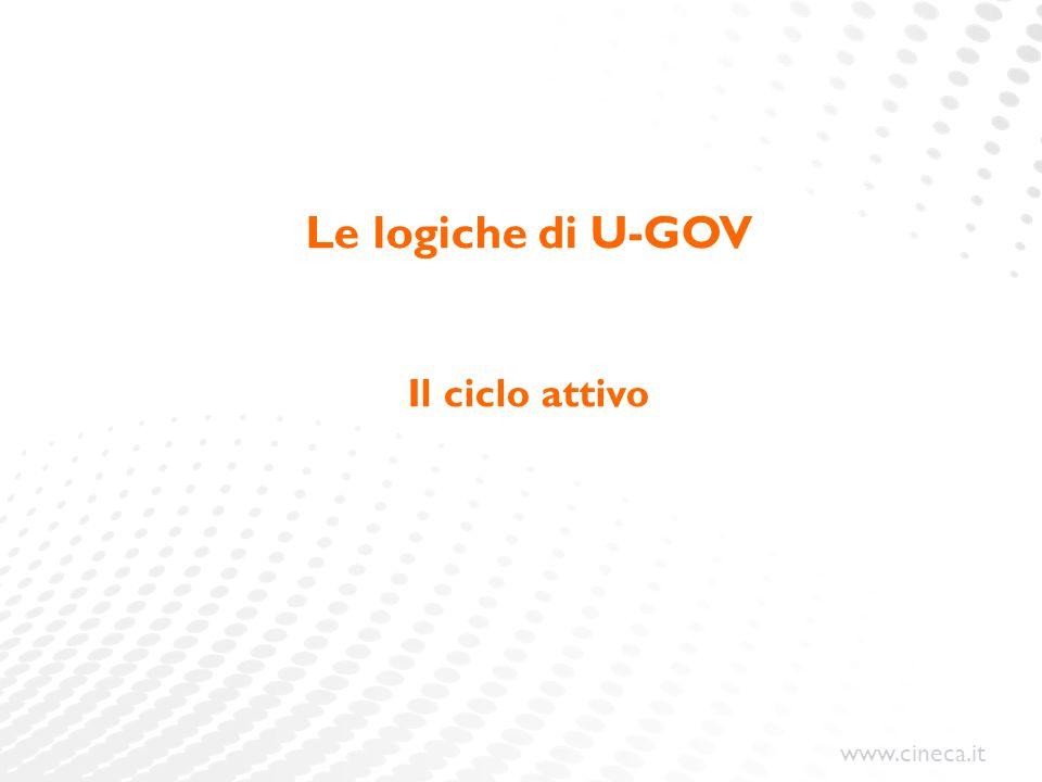 Le logiche di U-GOV Il ciclo attivo 2