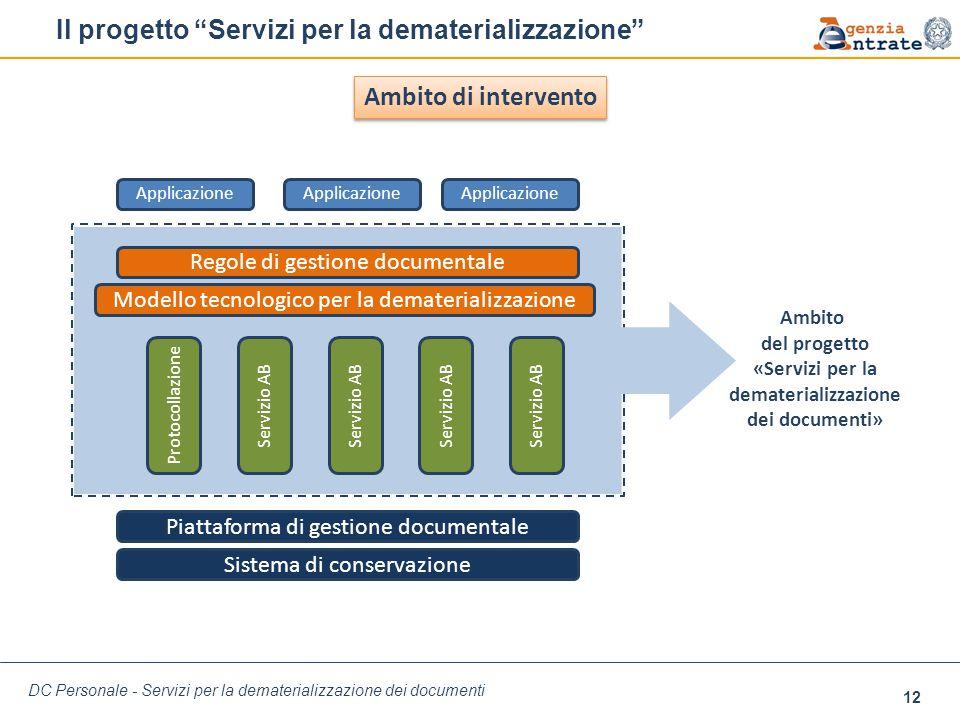 Il progetto Servizi per la dematerializzazione