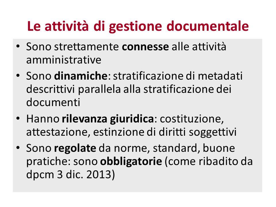 Le attività di gestione documentale