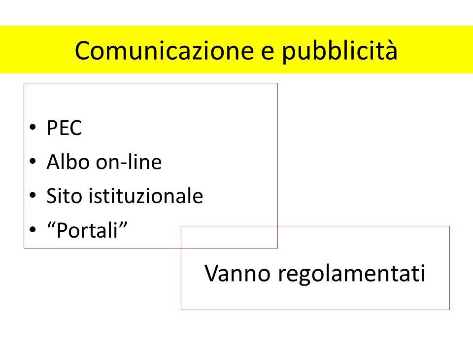 Comunicazione e pubblicità