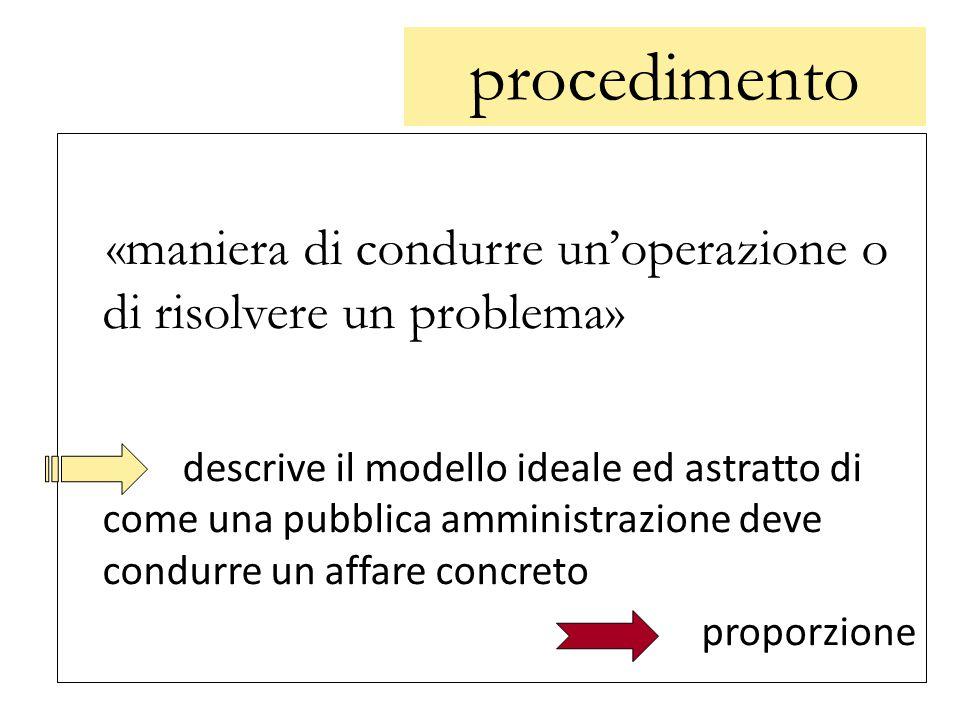 procedimento «maniera di condurre un'operazione o di risolvere un problema»