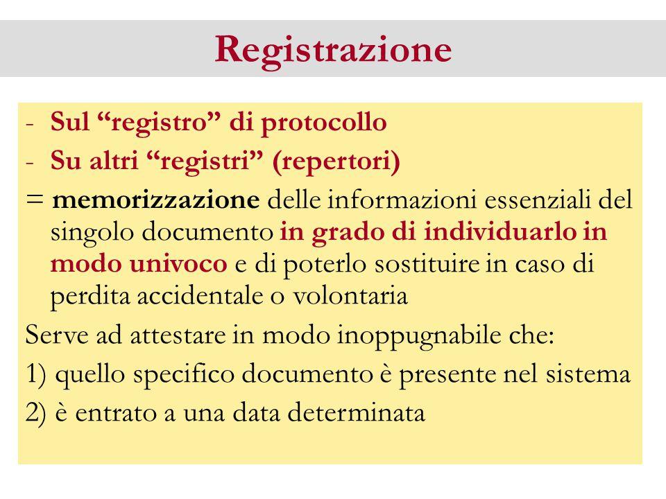 Registrazione Sul registro di protocollo