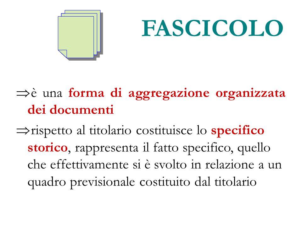 FASCICOLO è una forma di aggregazione organizzata dei documenti