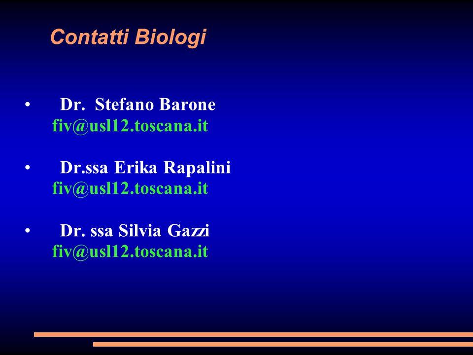 Contatti Biologi Dr. Stefano Barone fiv@usl12.toscana.it