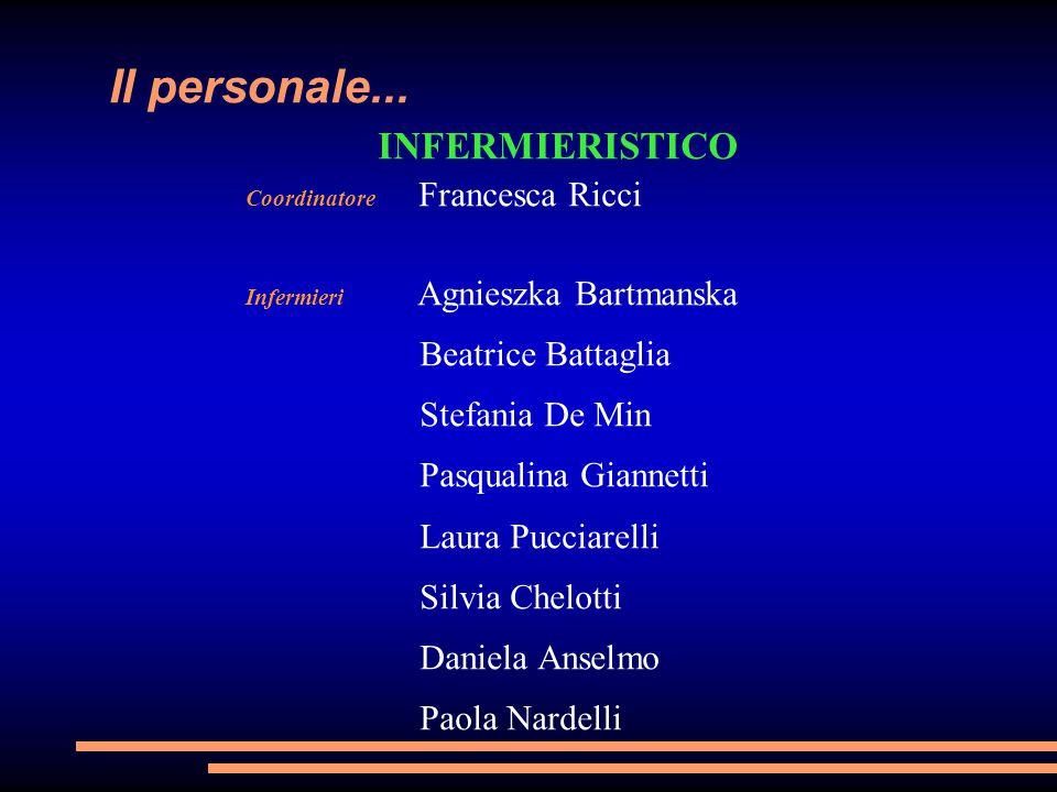 Il personale... INFERMIERISTICO Beatrice Battaglia Stefania De Min