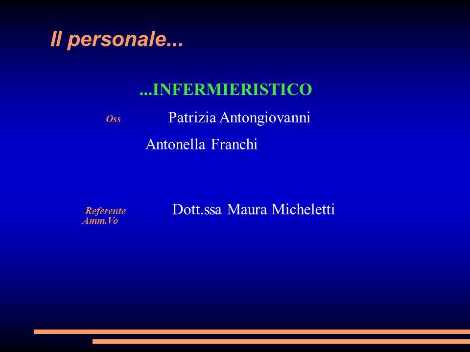 Il personale... ...INFERMIERISTICO Antonella Franchi