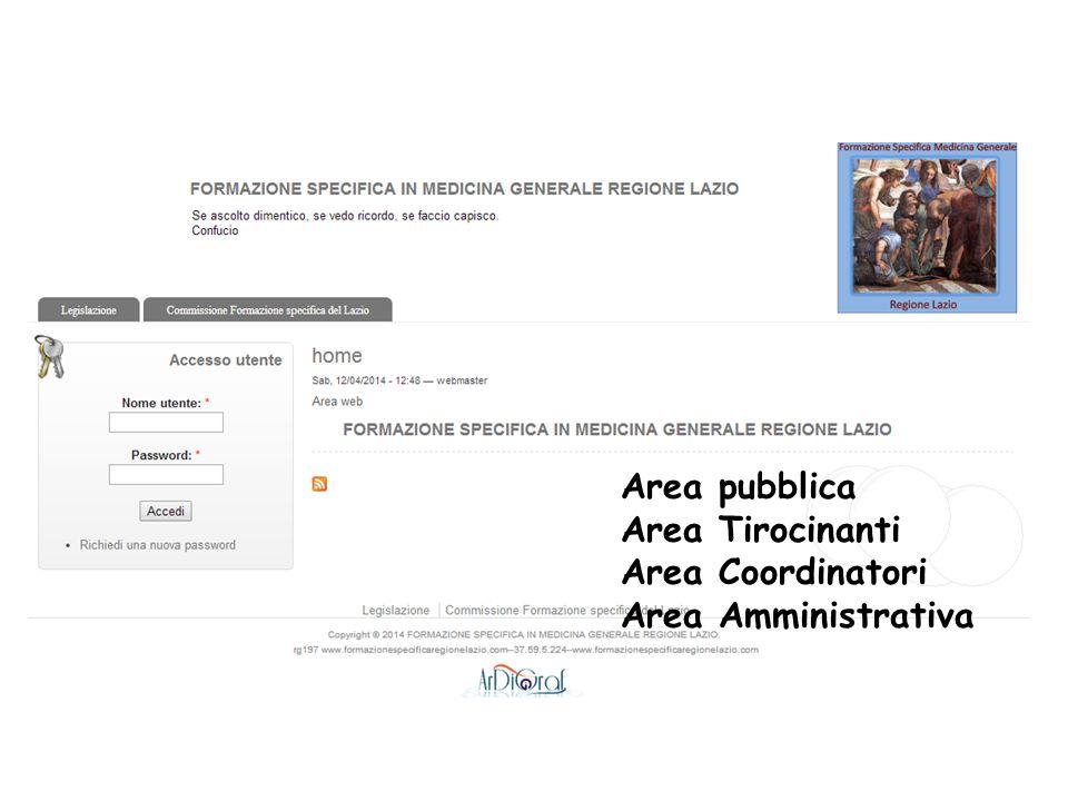 Area pubblica Area Tirocinanti Area Coordinatori Area Amministrativa
