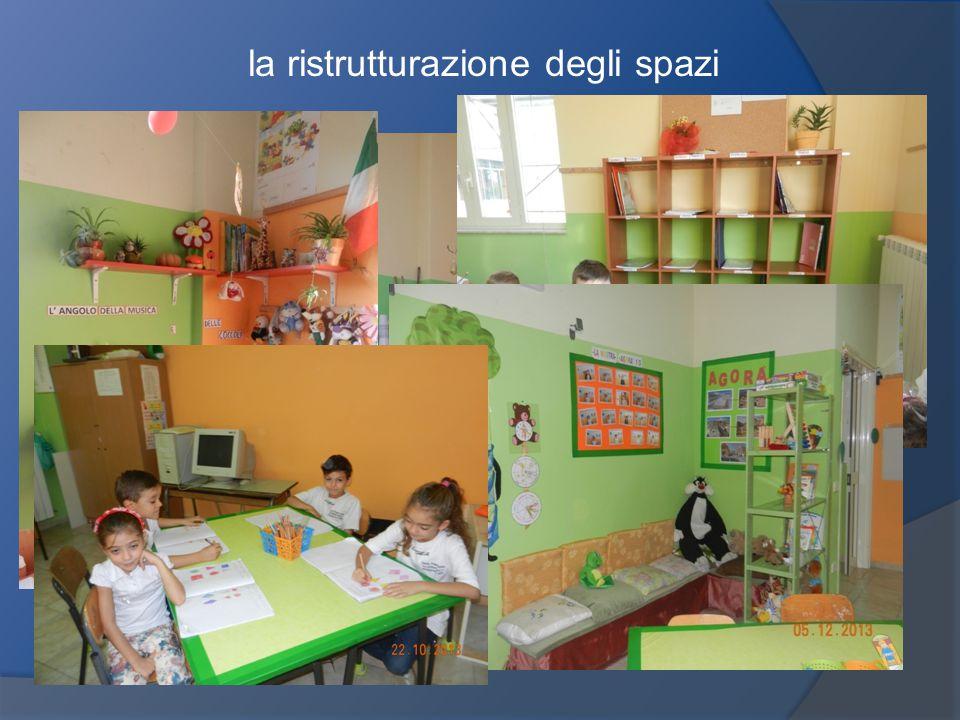la ristrutturazione degli spazi