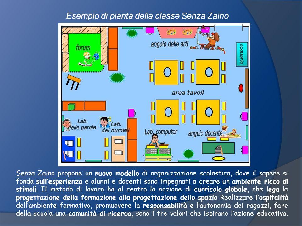 Esempio di pianta della classe Senza Zaino