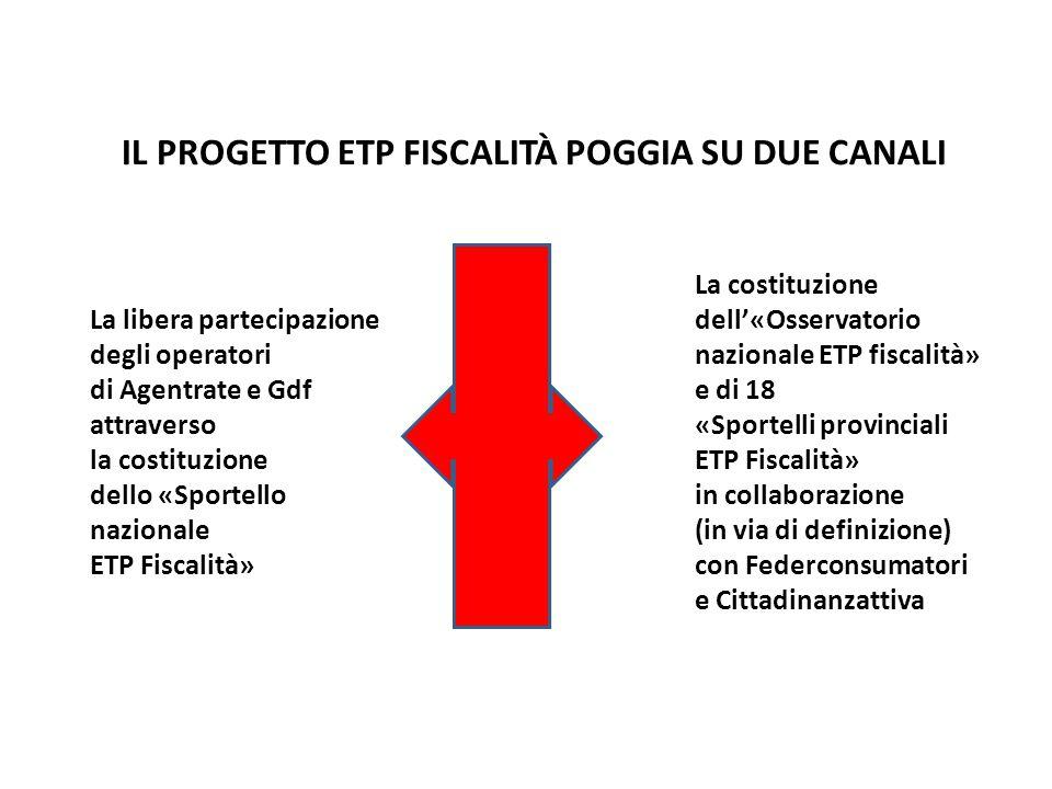 IL PROGETTO ETP FISCALITÀ POGGIA SU DUE CANALI