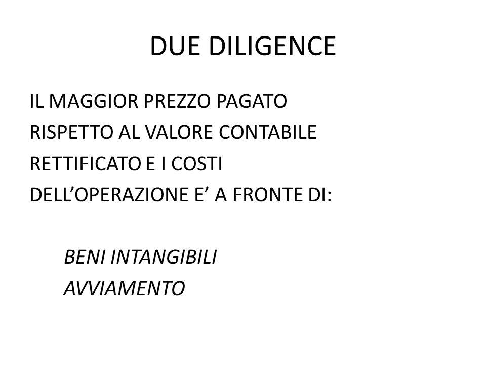DUE DILIGENCE IL MAGGIOR PREZZO PAGATO RISPETTO AL VALORE CONTABILE