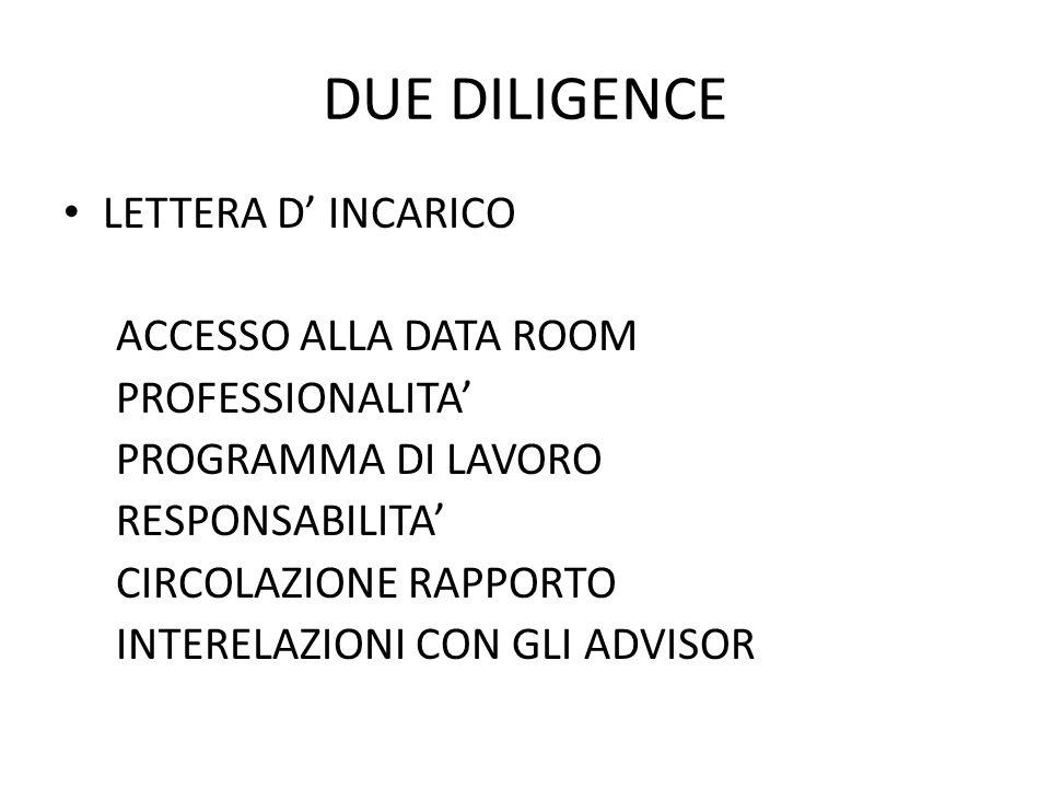 DUE DILIGENCE LETTERA D' INCARICO ACCESSO ALLA DATA ROOM