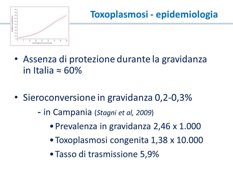 Toxoplasmosi - epidemiologia