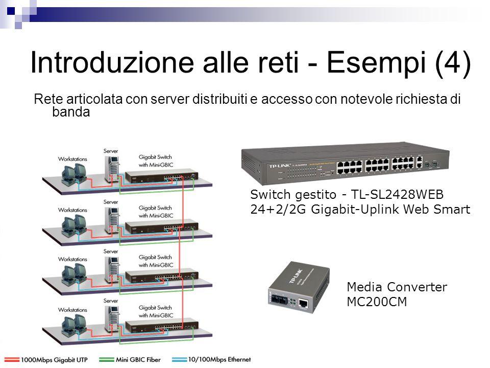 Introduzione alle reti - Esempi (4)