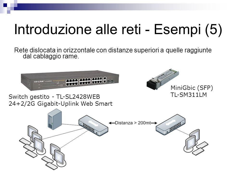 Introduzione alle reti - Esempi (5)
