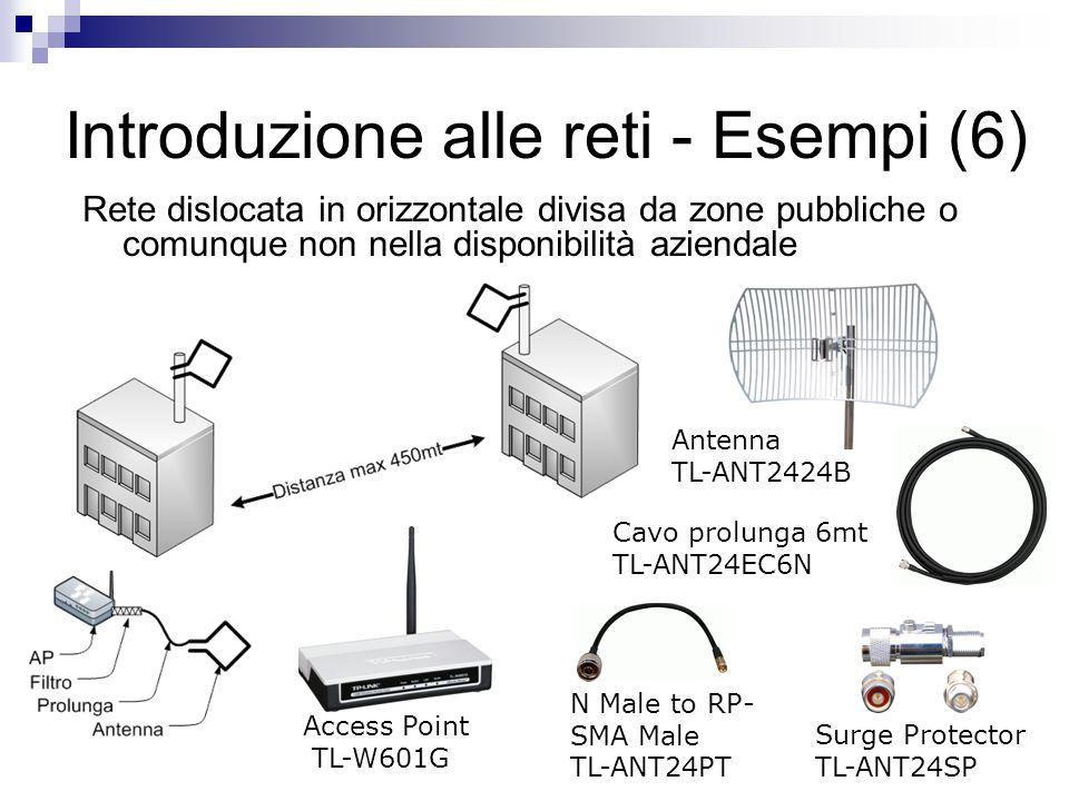 Introduzione alle reti - Esempi (6)
