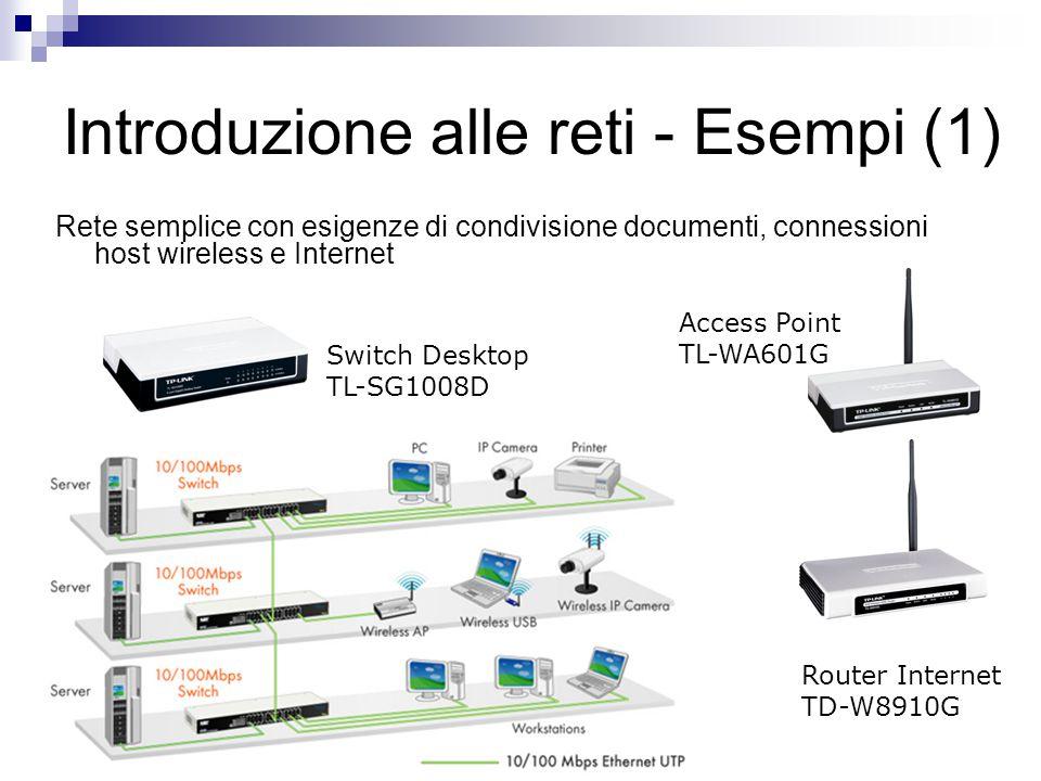 Introduzione alle reti - Esempi (1)