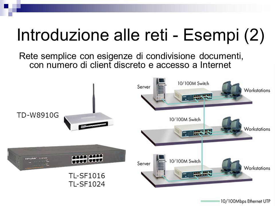 Introduzione alle reti - Esempi (2)