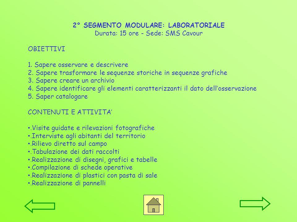 2° SEGMENTO MODULARE: LABORATORIALE Durata: 15 ore - Sede: SMS Cavour