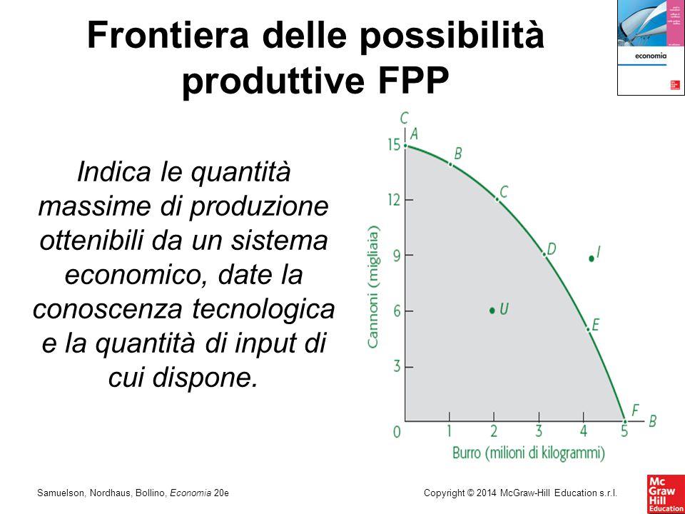 Frontiera delle possibilità produttive FPP