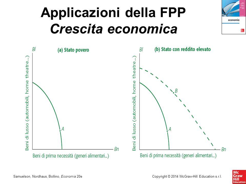 Applicazioni della FPP Crescita economica