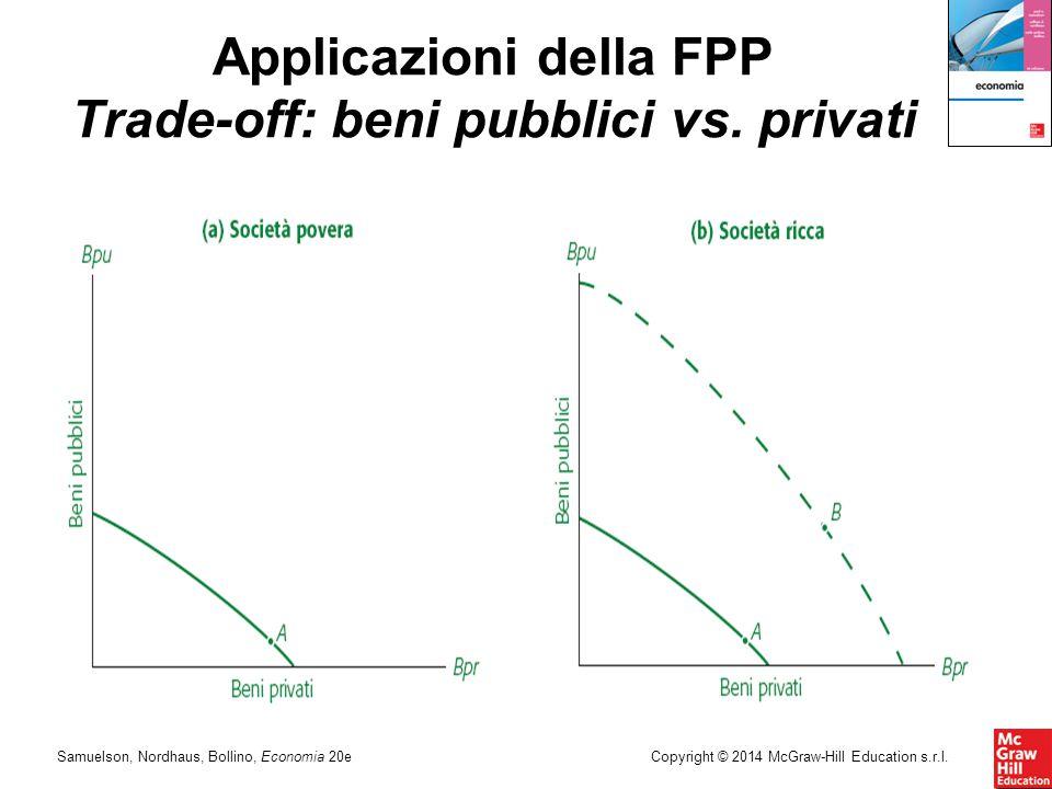 Applicazioni della FPP Trade-off: beni pubblici vs. privati