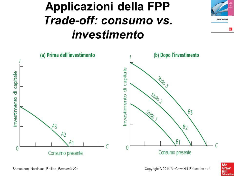Applicazioni della FPP Trade-off: consumo vs. investimento