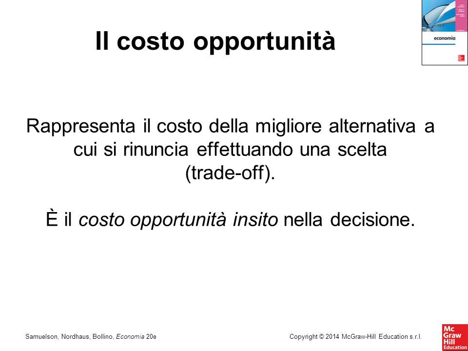 È il costo opportunità insito nella decisione.
