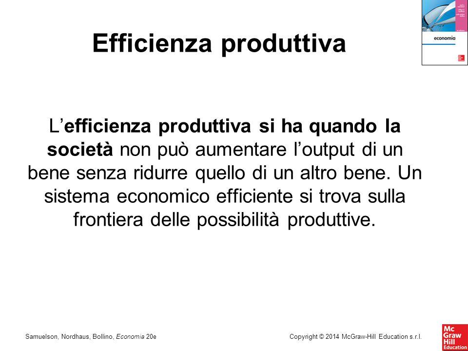 Efficienza produttiva